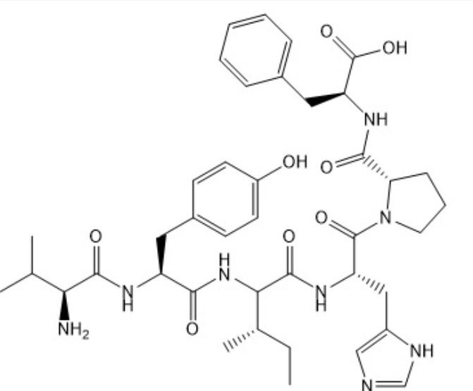 多肽人造知识科普-肽链装饰
