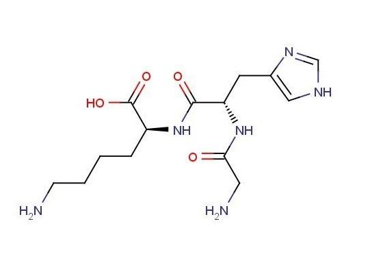 护肤品中寡肽和多肽的差别